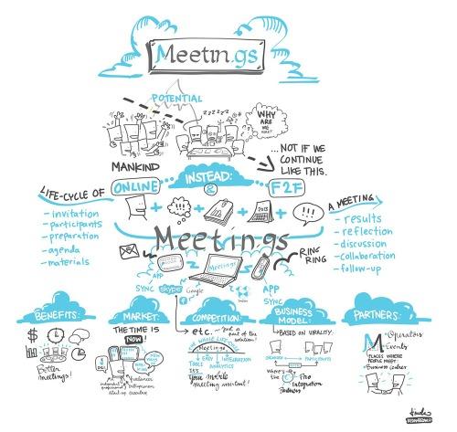 Arina_meetings