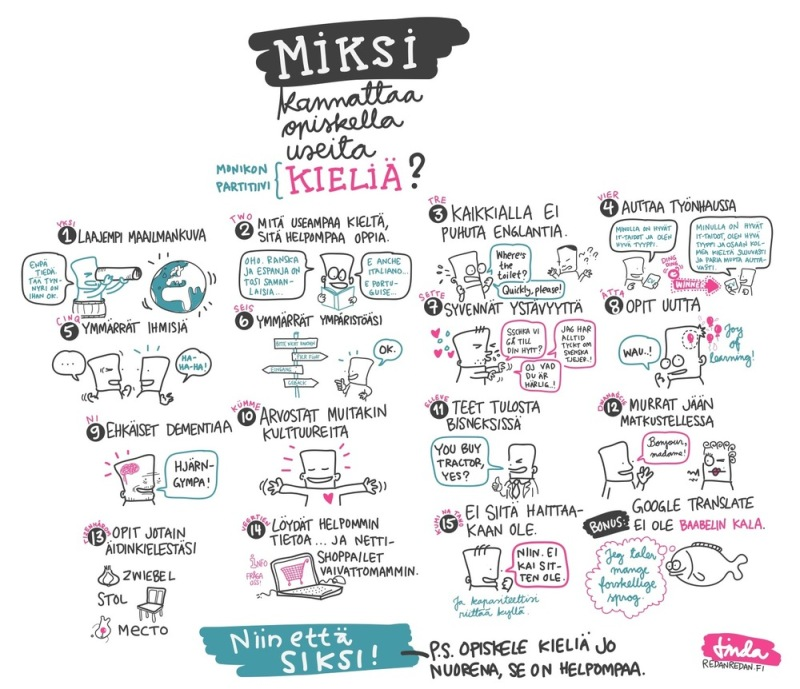 10_miksi_kielia